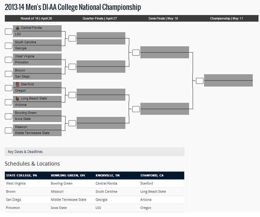Men's D-IAA College National Championship 2014