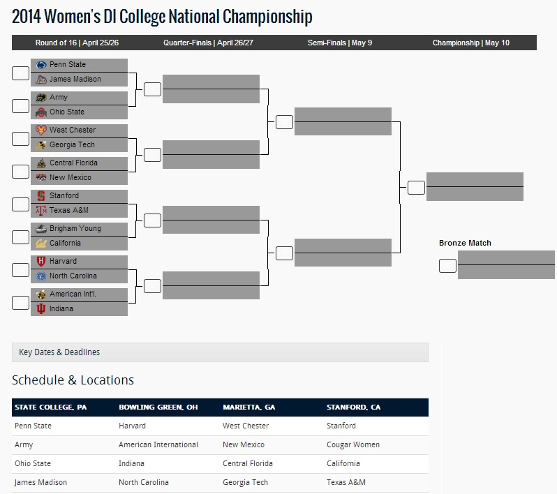Women's DI College National Championship 2014