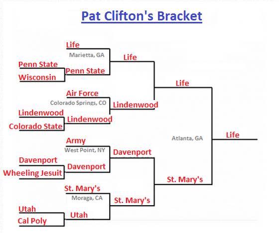Pat Clifton Bracket - week 1