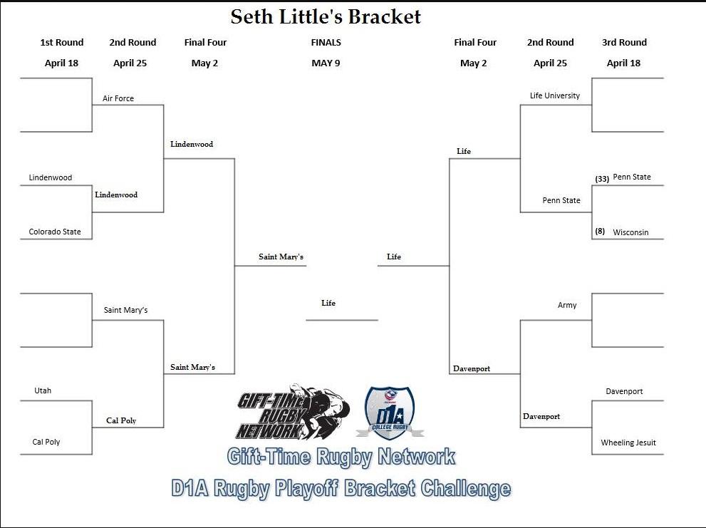 Seth Little - Round 1