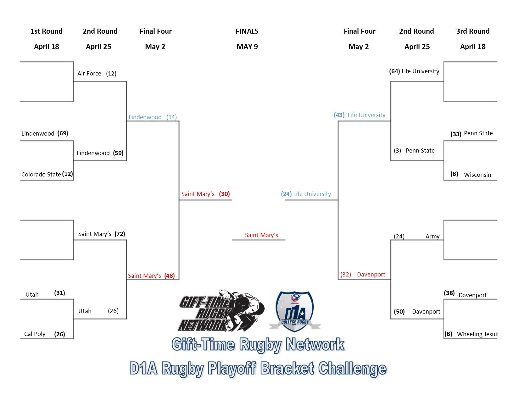 D1A Rugby Bracket5